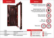 Железные двери оптом по низким ценам.